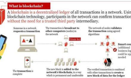 Si può creare sviluppo economico utilizzando la tecnologia blockchain?